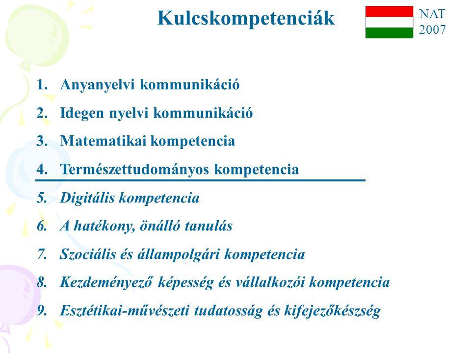 Kulcskompetenciák 1.Anyanyelvi kommunikáció 2.Idegen nyelvi kommunikáció 3.Matematikai kompetencia 4.Természettudományos kompetencia 5.Digitális kompetencia 6.A hatékony, önálló tanulás 7.Szociális és állampolgári kompetencia 8.Kezdeményező képesség és vállalkozói kompetencia 9.Esztétikai-művészeti tudatosság és kifejezőkészség NAT 2007