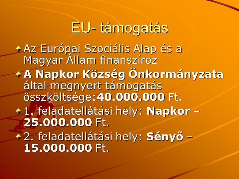 EU- támogatás Az Európai Szociális Alap és a Magyar Állam finanszíroz A Napkor Község Önkormányzata által megnyert támogatás összköltsége:40.000.000 Ft.