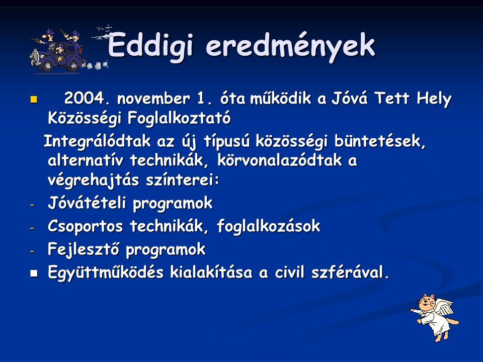 Eddigi eredmények 2004. november 1. óta működik a Jóvá Tett Hely Közösségi Foglalkoztató 2004.