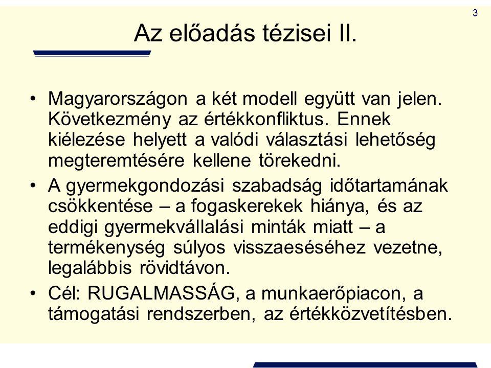 3 Az előadás tézisei II. Magyarországon a két modell együtt van jelen.