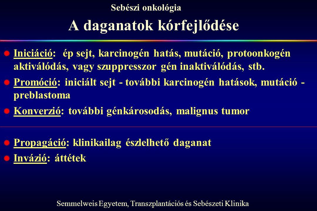 Semmelweis Egyetem, Transzplantációs és Sebészeti Klinika Sebészi onkológia A daganatok kórfejlődése  Iniciáció: ép sejt, karcinogén hatás, mutáció,