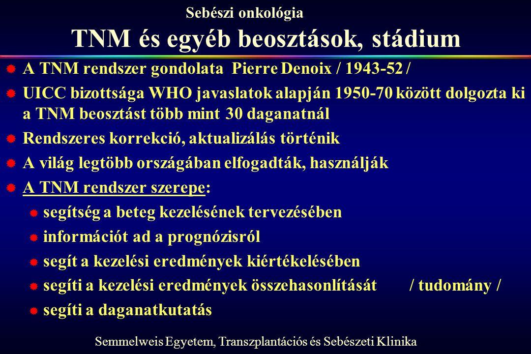Semmelweis Egyetem, Transzplantációs és Sebészeti Klinika Sebészi onkológia TNM és egyéb beosztások, stádium  A TNM rendszer gondolata Pierre Denoix