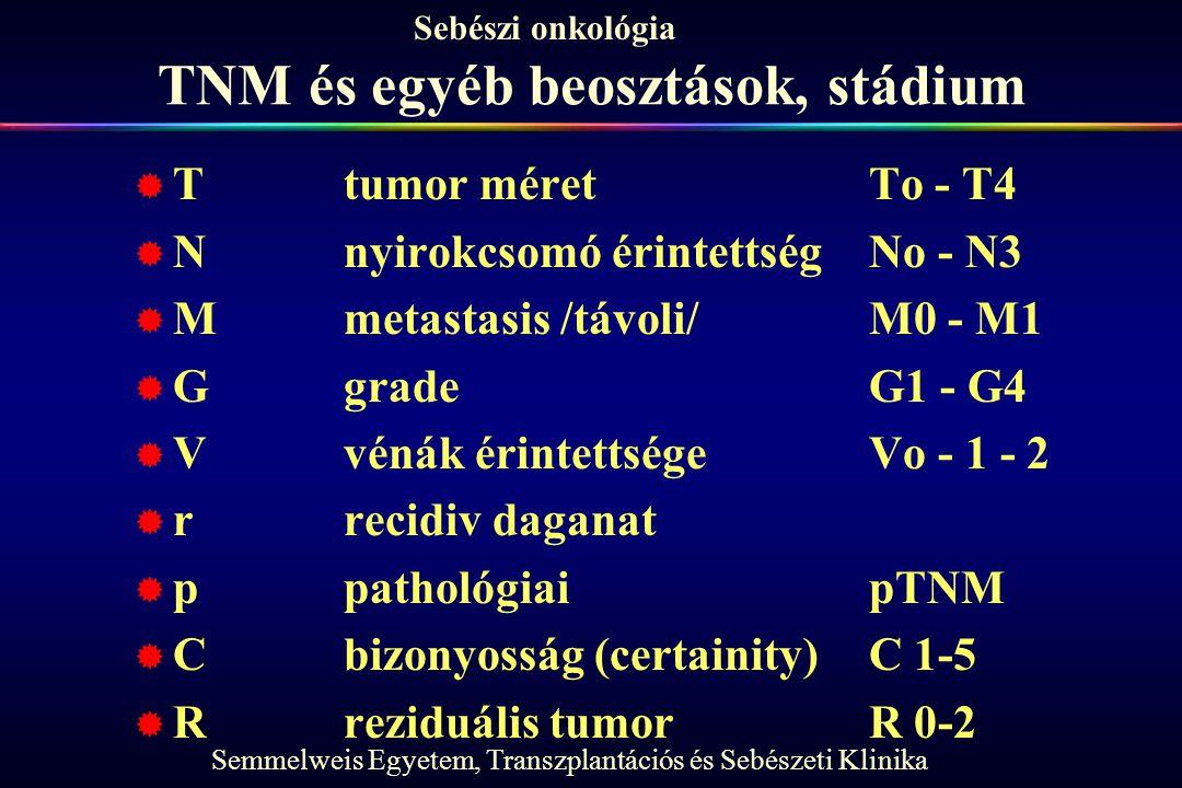 Semmelweis Egyetem, Transzplantációs és Sebészeti Klinika Sebészi onkológia TNM és egyéb beosztások, stádium  Ttumor méretTo - T4  Nnyirokcsomó érin