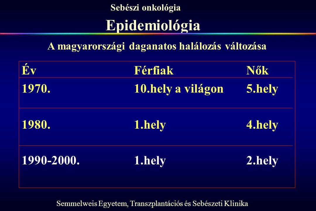 Semmelweis Egyetem, Transzplantációs és Sebészeti Klinika Sebészi onkológia Epidemiológia ÉvFérfiakNők 1970.10.hely a világon5.hely 1980.1.hely4.hely