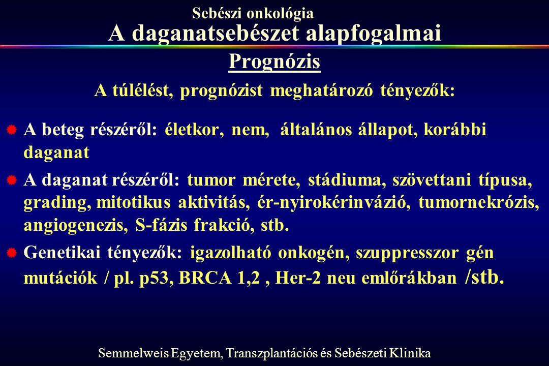 Semmelweis Egyetem, Transzplantációs és Sebészeti Klinika Sebészi onkológia A daganatsebészet alapfogalmai Prognózis A túlélést, prognózist meghatároz