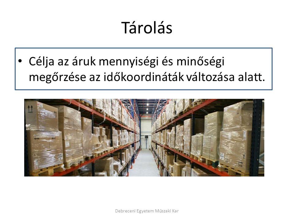 Tárolás Célja az áruk mennyiségi és minőségi megőrzése az időkoordináták változása alatt.