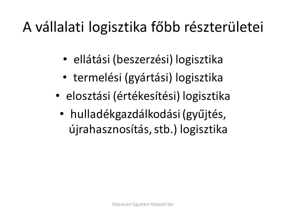 A vállalati logisztika főbb részterületei ellátási (beszerzési) logisztika termelési (gyártási) logisztika elosztási (értékesítési) logisztika hulladékgazdálkodási (gyűjtés, újrahasznosítás, stb.) logisztika Debreceni Egyetem Műszaki Kar
