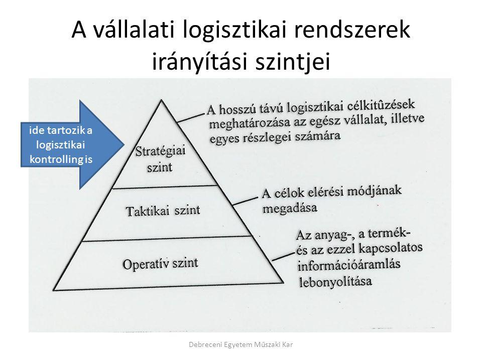 A vállalati logisztikai rendszerek irányítási szintjei Debreceni Egyetem Műszaki Kar ide tartozik a logisztikai kontrolling is