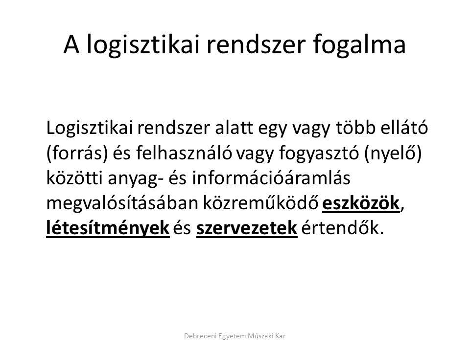 A vállalati logisztikai rendszerek A vállalatok funkciójának és jellegének függvényében beszélhetünk: – iparvállalati – kereskedelmi vállalati – szolgáltatói vállalati Debreceni Egyetem Műszaki Kar logisztikai vállalati egyéb szolgáltatói vállalati