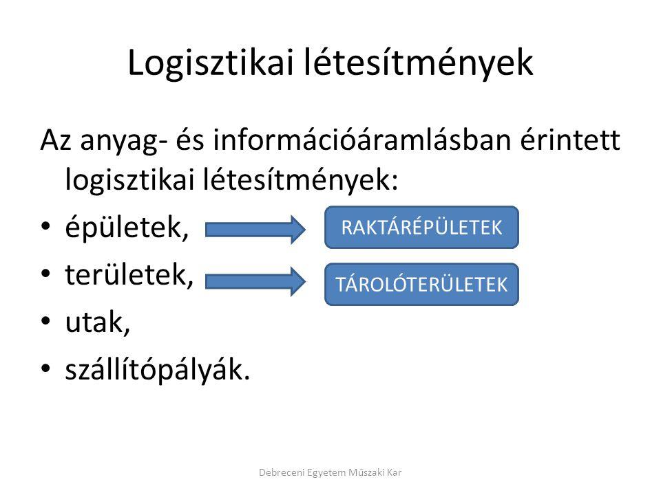 Logisztikai létesítmények Az anyag- és információáramlásban érintett logisztikai létesítmények: épületek, területek, utak, szállítópályák.