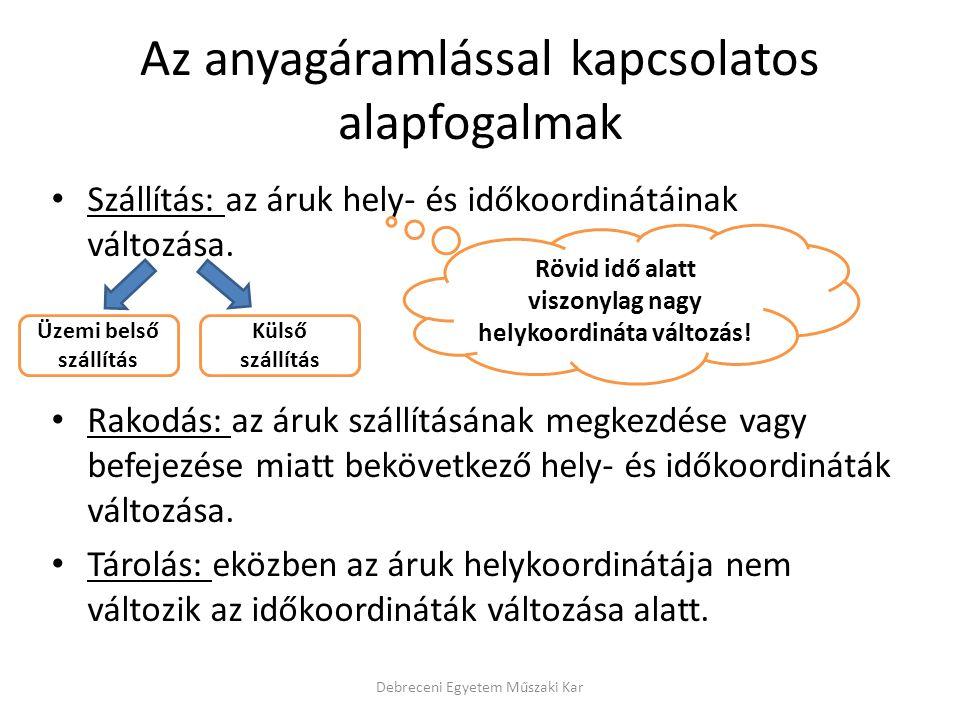 Az anyagáramlással kapcsolatos alapfogalmak Debreceni Egyetem Műszaki Kar A szállítás (S), a rakodás (R) és a tárolás (T) hely-idő diagramja