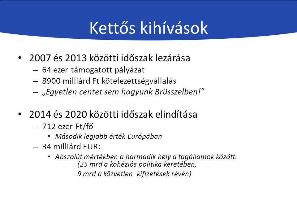 """Kettős kihívások 2007 és 2013 közötti időszak lezárása – 64 ezer támogatott pályázat – 8900 milliárd Ft kötelezettségvállalás – """"Egyetlen centet sem hagyunk Brüsszelben! 2014 és 2020 közötti időszak elindítása – 712 ezer Ft/fő Második legjobb érték Európában – 34 milliárd EUR: Abszolút mértékben a harmadik hely a tagállamok között."""