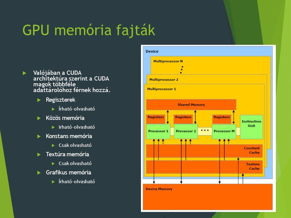 GPU memória fajták  Valójában a CUDA architektúra szerint a CUDA magok többféle adattárolóhoz férnek hozzá.  Regiszterek  Írható-olvasható  Közös