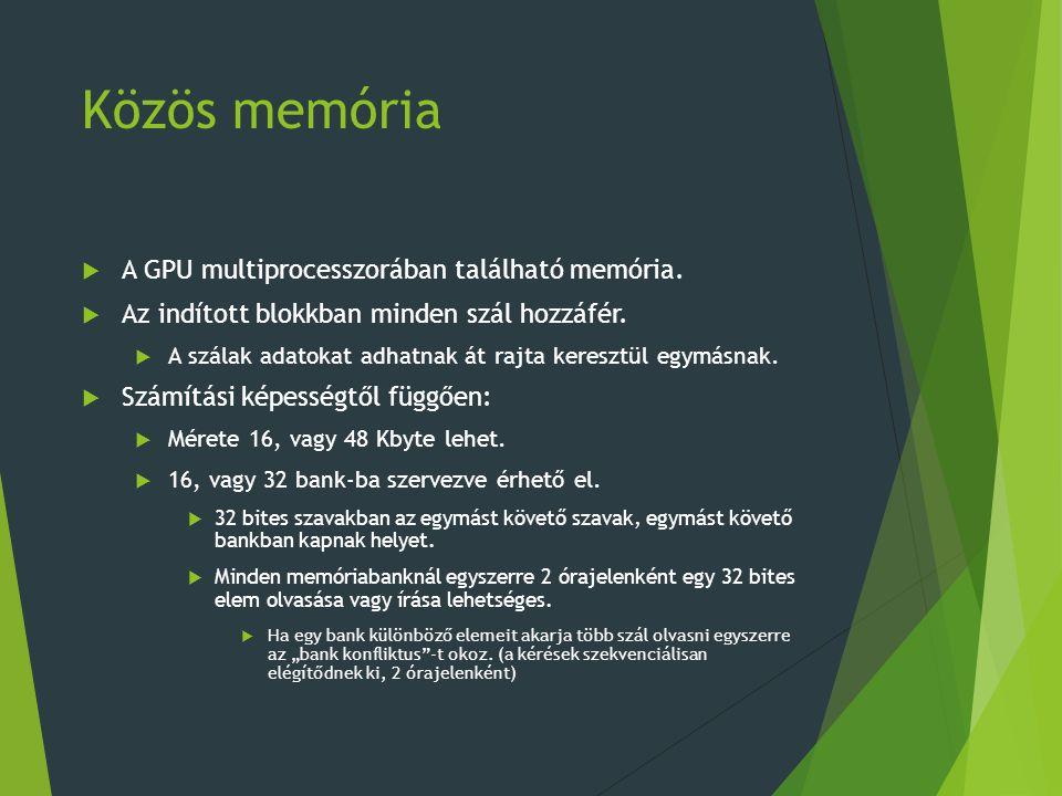 Közös memória  A GPU multiprocesszorában található memória.  Az indított blokkban minden szál hozzáfér.  A szálak adatokat adhatnak át rajta keresz