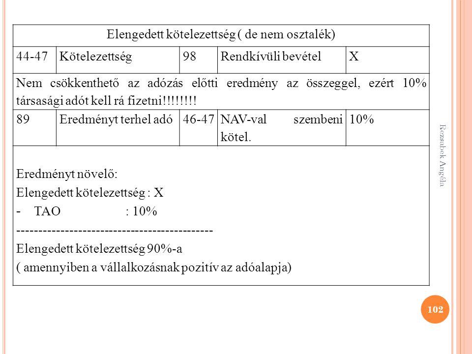 Rezsabek Angéla 102 Elengedett kötelezettség ( de nem osztalék) 44-47Kötelezettség98Rendkívüli bevételX Nem csökkenthető az adózás előtti eredmény az