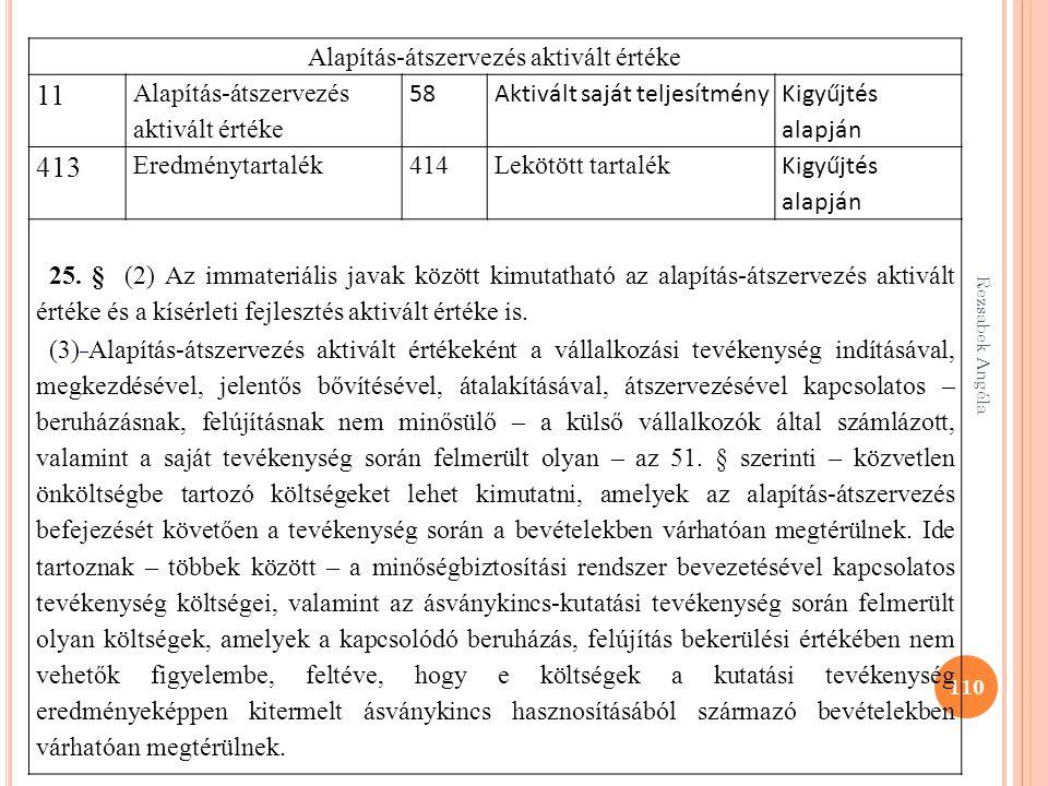 Rezsabek Angéla 110 Alapítás-átszervezés aktivált értéke 11 Alapítás-átszervezés aktivált értéke 58Aktivált saját teljesítmény Kigyűjtés alapján 413 E