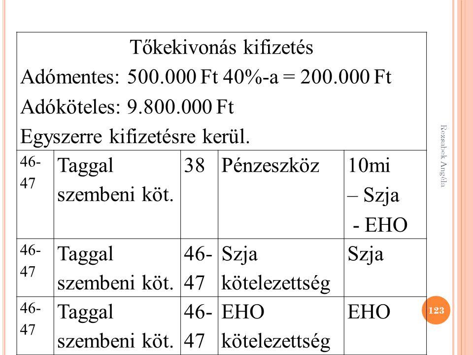 Rezsabek Angéla 123 Tőkekivonás kifizetés Adómentes: 500.000 Ft 40%-a = 200.000 Ft Adóköteles: 9.800.000 Ft Egyszerre kifizetésre kerül. 46- 47 Taggal