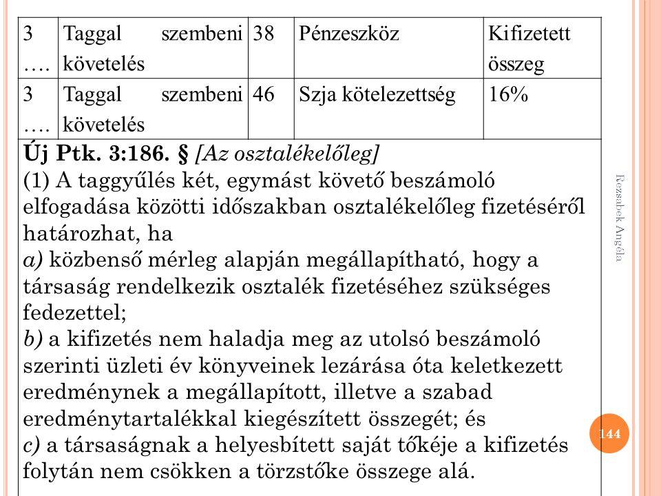 144 3 …. Taggal szembeni követelés 38Pénzeszköz Kifizetett összeg 3 …. Taggal szembeni követelés 46Szja kötelezettség16% Új Ptk. 3:186. § [Az osztalék