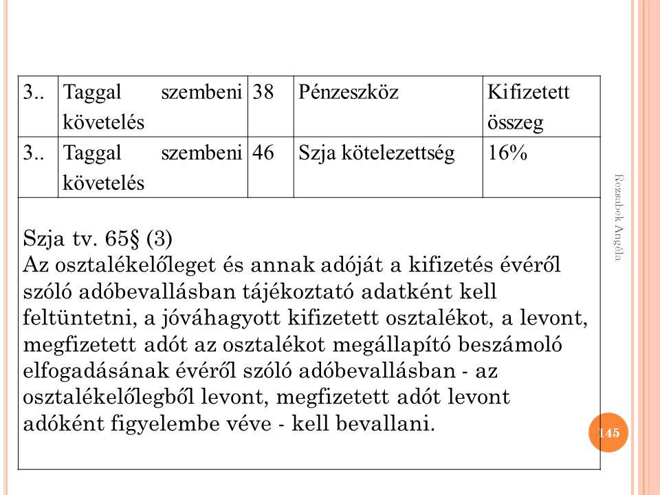 Rezsabek Angéla 145 3.. Taggal szembeni követelés 38Pénzeszköz Kifizetett összeg 3.. Taggal szembeni követelés 46Szja kötelezettség16% Szja tv. 65§ (3