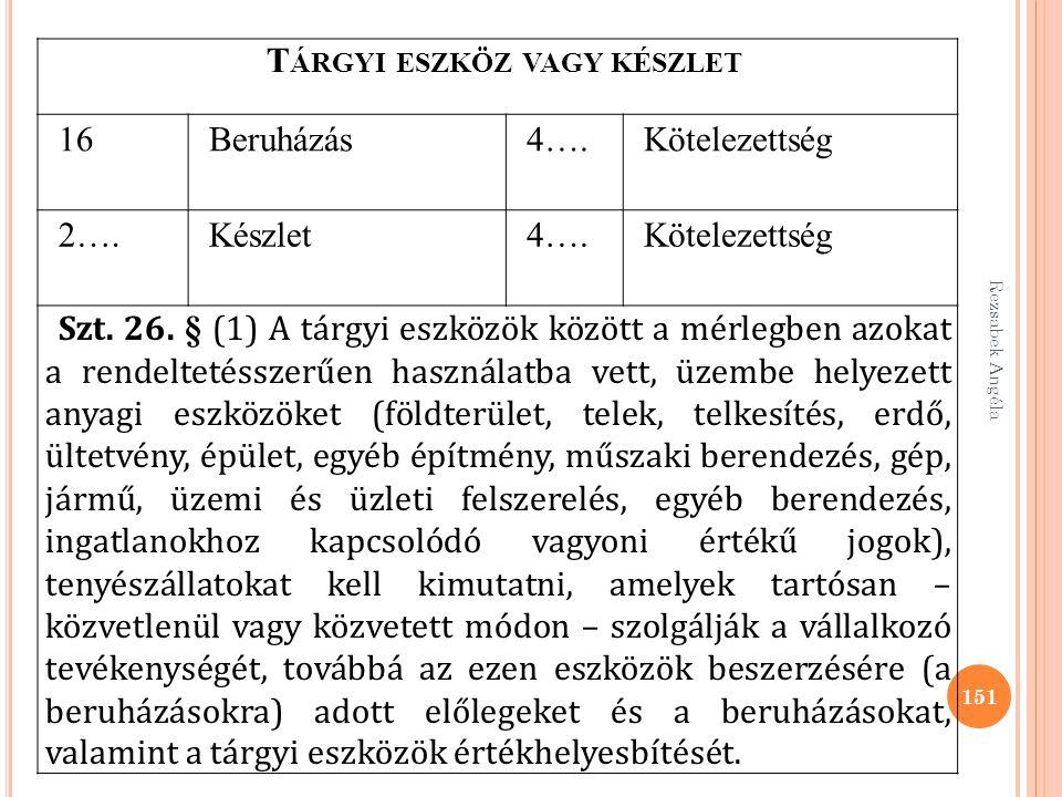 Rezsabek Angéla 151 T ÁRGYI ESZKÖZ VAGY KÉSZLET 16Beruházás4….Kötelezettség 2….Készlet4….Kötelezettség Szt. 26. § (1) A tárgyi eszközök között a mérle