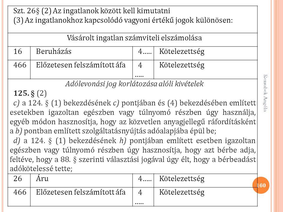 Rezsabek Angéla 160 Szt. 26§ (2) Az ingatlanok között kell kimutatni (3) Az ingatlanokhoz kapcsolódó vagyoni értékű jogok különösen: Vásárolt ingatlan