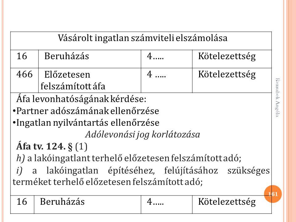 Rezsabek Angéla 161 Vásárolt ingatlan számviteli elszámolása 16Beruházás4…..Kötelezettség 466Előzetesen felszámított áfa 4 …..Kötelezettség Áfa levonh