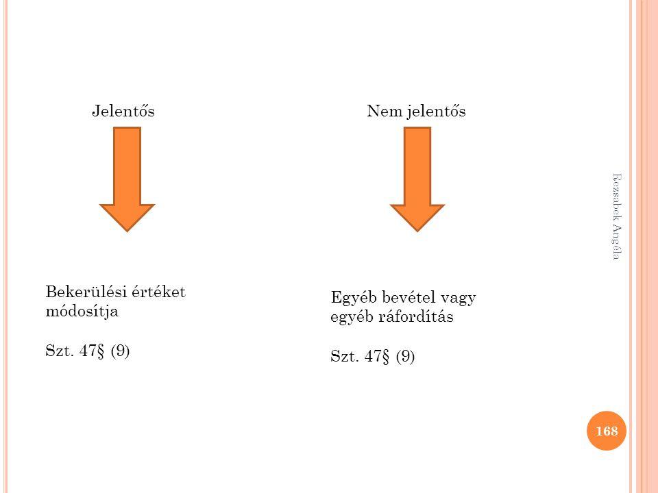 Rezsabek Angéla 168 JelentősNem jelentős Bekerülési értéket módosítja Szt. 47§ (9) Egyéb bevétel vagy egyéb ráfordítás Szt. 47§ (9)