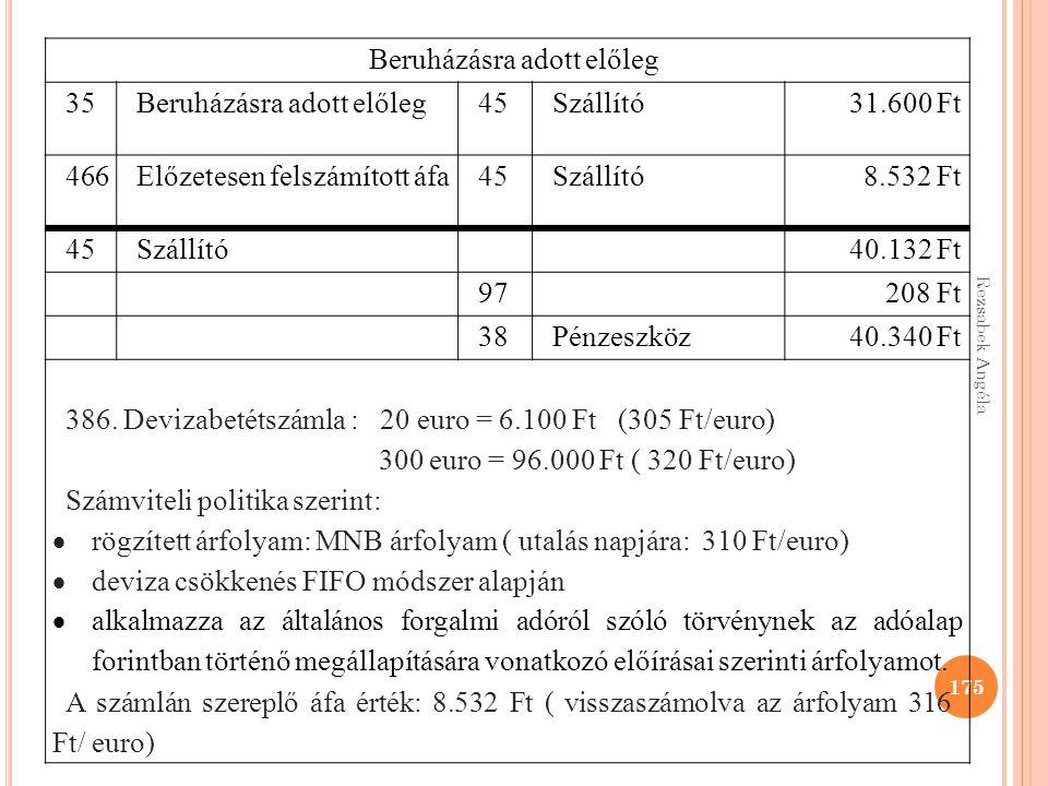 Rezsabek Angéla 175 Beruházásra adott előleg 35Beruházásra adott előleg45Szállító 31.600 Ft 466Előzetesen felszámított áfa45Szállító 8.532 Ft 45Szállí