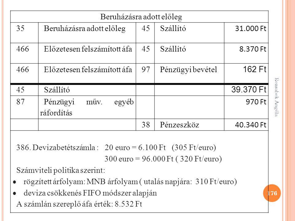 Rezsabek Angéla 176 Beruházásra adott előleg 35Beruházásra adott előleg45Szállító 31.000 Ft 466Előzetesen felszámított áfa45Szállító 8.370 Ft 466Előze