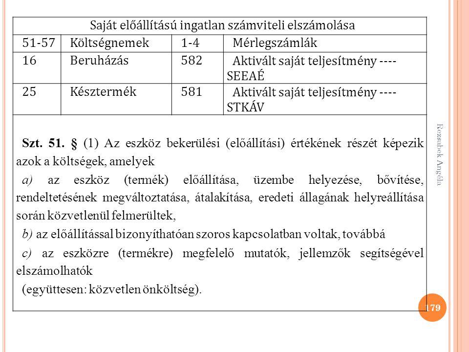 Rezsabek Angéla 179 Saját előállítású ingatlan számviteli elszámolása 51-57Költségnemek1-4Mérlegszámlák 16Beruházás582Aktivált saját teljesítmény ----