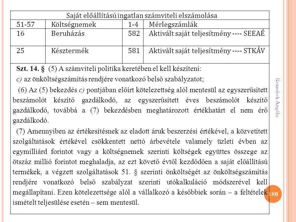 Rezsabek Angéla 180 Saját előállítású ingatlan számviteli elszámolása 51-57Költségnemek1-4Mérlegszámlák 16Beruházás582Aktivált saját teljesítmény ----