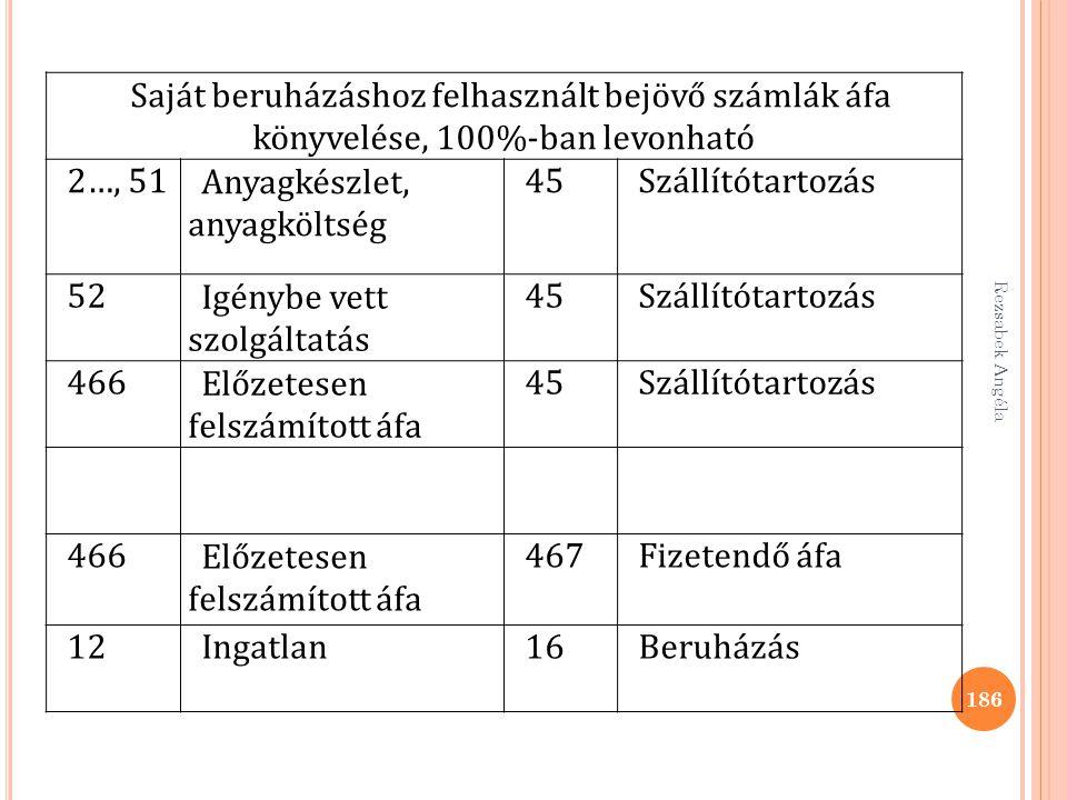 Rezsabek Angéla 186 Saját beruházáshoz felhasznált bejövő számlák áfa könyvelése, 100%-ban levonható 2…, 51Anyagkészlet, anyagköltség 45Szállítótartoz