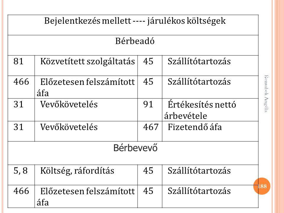 Rezsabek Angéla 188 Bejelentkezés mellett ---- járulékos költségek Bérbeadó 81Közvetített szolgáltatás45Szállítótartozás 466Előzetesen felszámított áf
