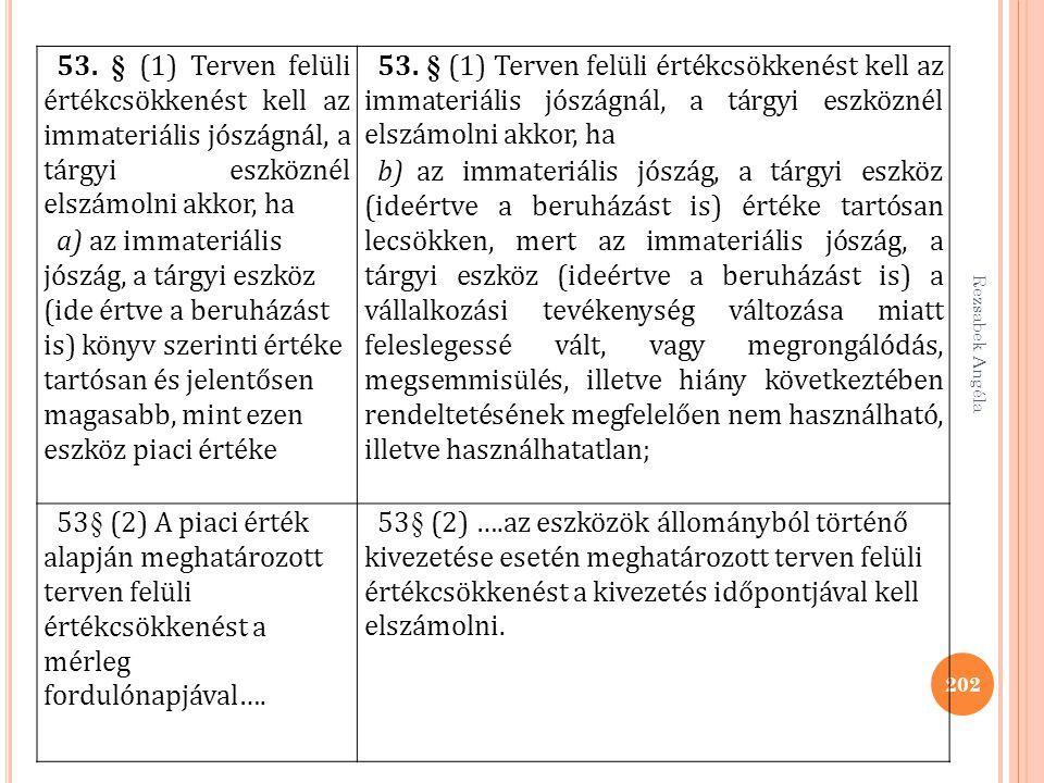 Rezsabek Angéla 202 53. § (1) Terven felüli értékcsökkenést kell az immateriális jószágnál, a tárgyi eszköznél elszámolni akkor, ha a) az immateriális