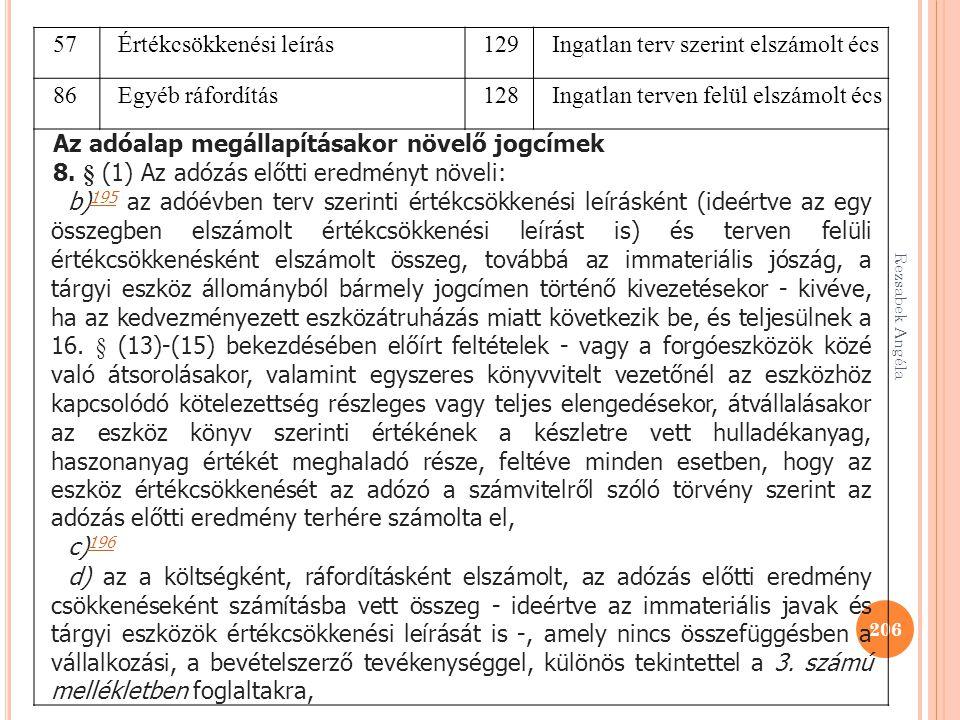 Rezsabek Angéla 206 57Értékcsökkenési leírás129Ingatlan terv szerint elszámolt écs 86Egyéb ráfordítás128Ingatlan terven felül elszámolt écs Az adóalap