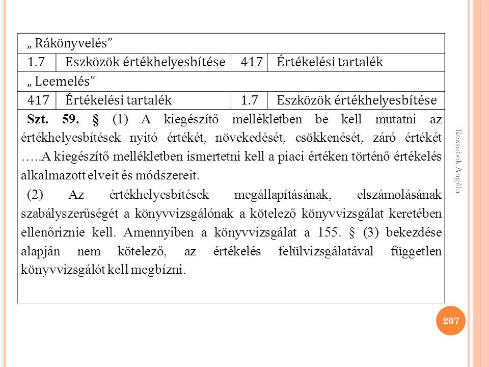 """Rezsabek Angéla 207 """" Rákönyvelés"""" 1.7Eszközök értékhelyesbítése417Értékelési tartalék """" Leemelés"""" 417Értékelési tartalék1.7Eszközök értékhelyesbítése"""