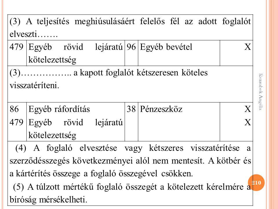 Rezsabek Angéla 210 (3) A teljesítés meghiúsulásáért felelős fél az adott foglalót elveszti……. 479 Egyéb rövid lejáratú kötelezettség 96Egyéb bevételX