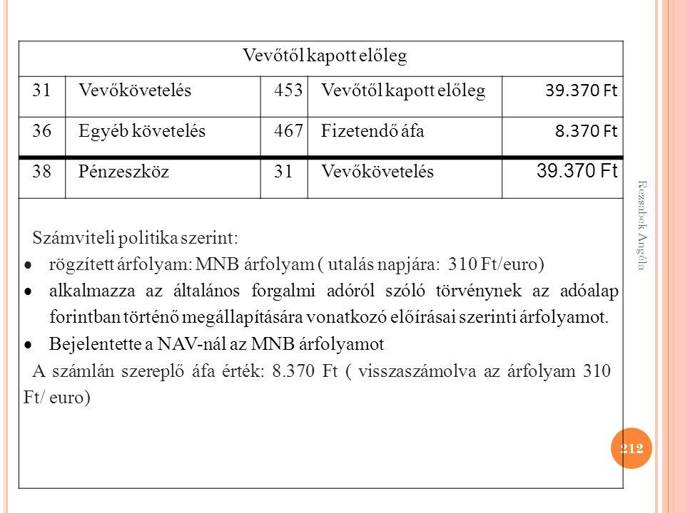 Rezsabek Angéla 212 Vevőtől kapott előleg 31Vevőkövetelés453Vevőtől kapott előleg 39.370 Ft 36Egyéb követelés467Fizetendő áfa 8.370 Ft 38Pénzeszköz31V