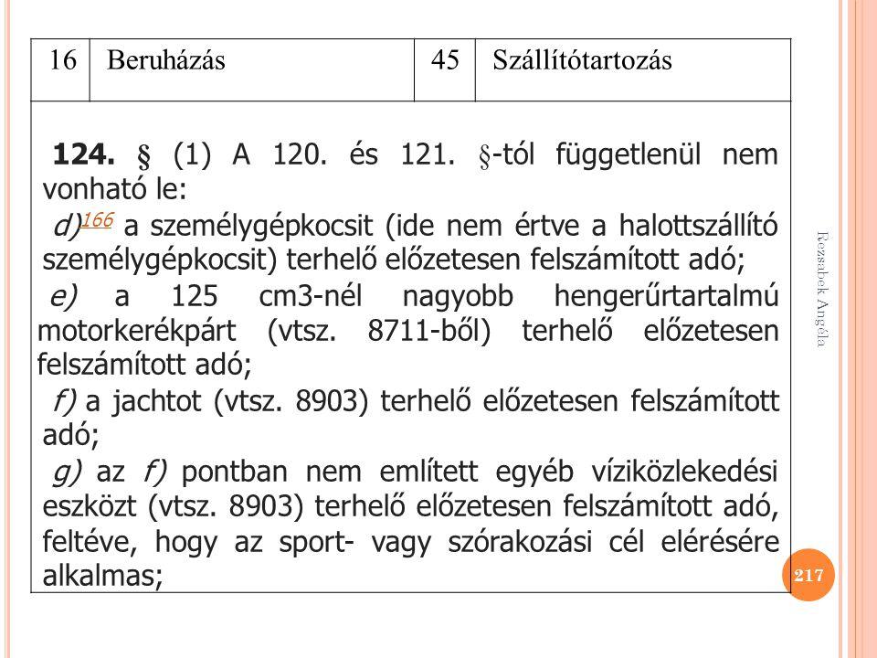 217 16Beruházás45Szállítótartozás 124. § (1) A 120. és 121. §-tól függetlenül nem vonható le: d) 166 a személygépkocsit (ide nem értve a halottszállít