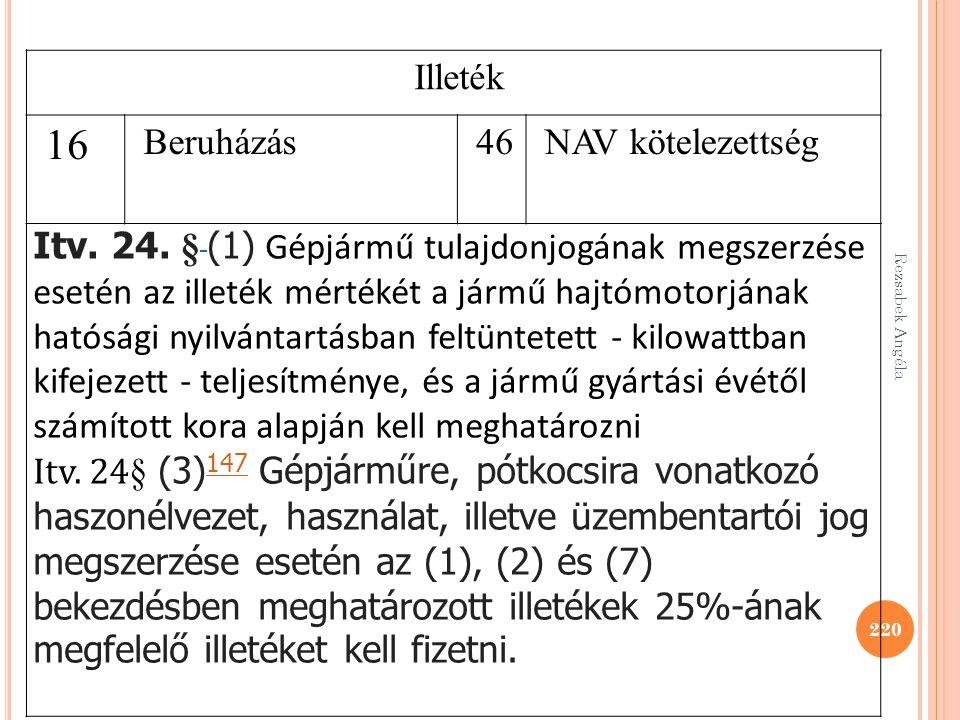 Rezsabek Angéla 220 Illeték 16 Beruházás46NAV kötelezettség Itv. 24. § (1) Gépjármű tulajdonjogának megszerzése esetén az illeték mértékét a jármű haj