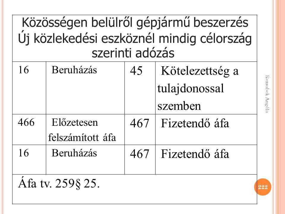Rezsabek Angéla 222 Közösségen belülről gépjármű beszerzés Új közlekedési eszköznél mindig célország szerinti adózás 16Beruházás 45 Kötelezettség a tu