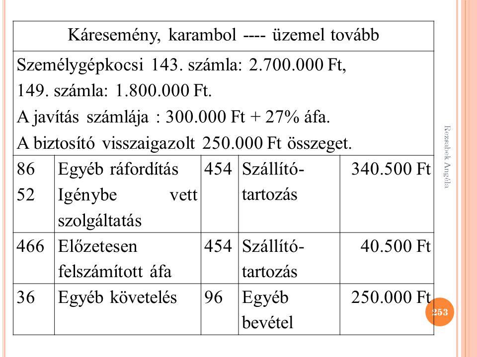 Rezsabek Angéla 253 Káresemény, karambol ---- üzemel tovább Személygépkocsi 143. számla: 2.700.000 Ft, 149. számla: 1.800.000 Ft. A javítás számlája :