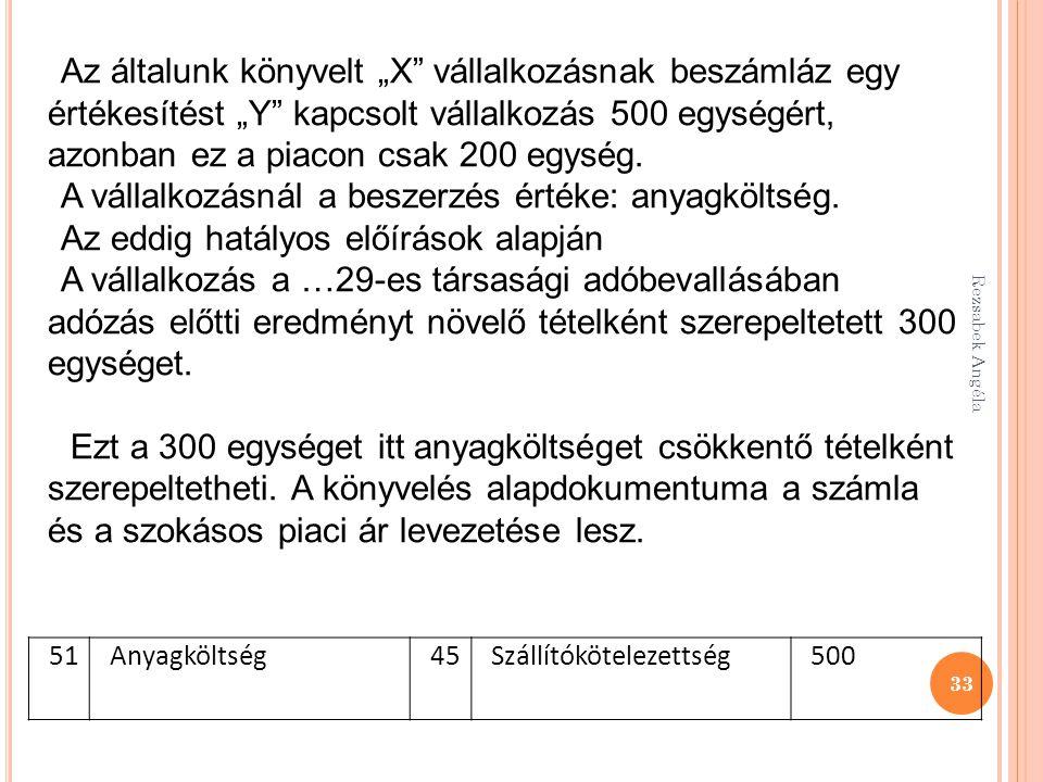 """51Anyagköltség45Szállítókötelezettség500 Az általunk könyvelt """"X"""" vállalkozásnak beszámláz egy értékesítést """"Y"""" kapcsolt vállalkozás 500 egységért, az"""
