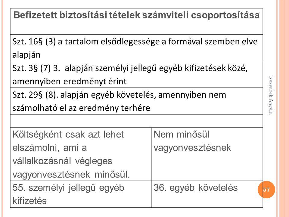 57 Befizetett biztosítási tételek számviteli csoportosítása Szt. 16§ (3) a tartalom elsődlegessége a formával szemben elve alapján Szt. 3§ (7) 3. alap