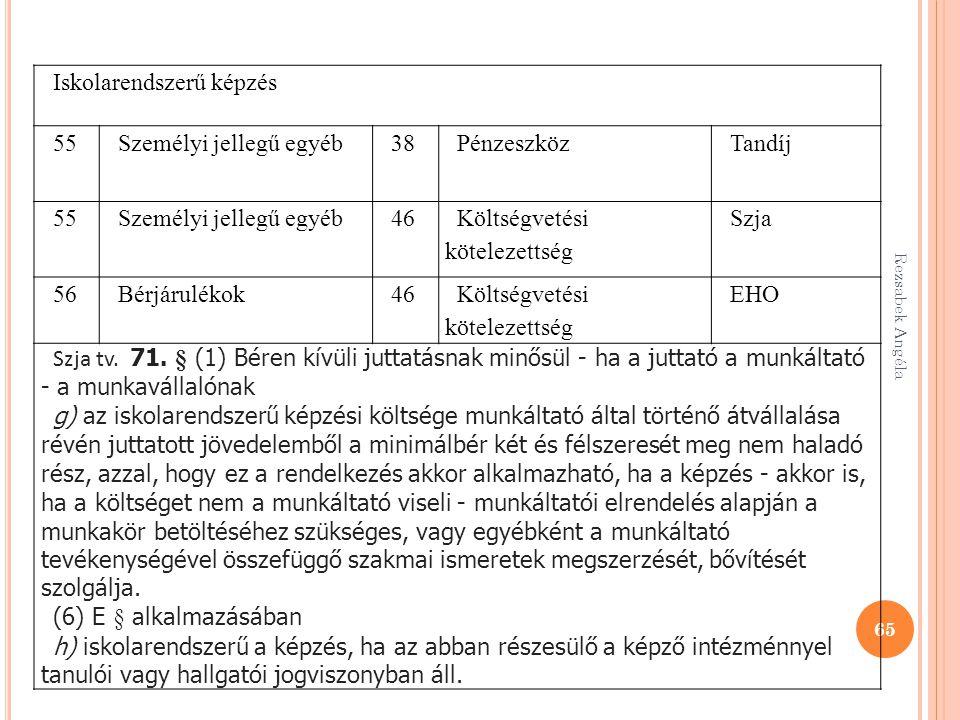 65 Iskolarendszerű képzés 55Személyi jellegű egyéb38PénzeszközTandíj 55Személyi jellegű egyéb46 Költségvetési kötelezettség Szja 56Bérjárulékok46 Költ