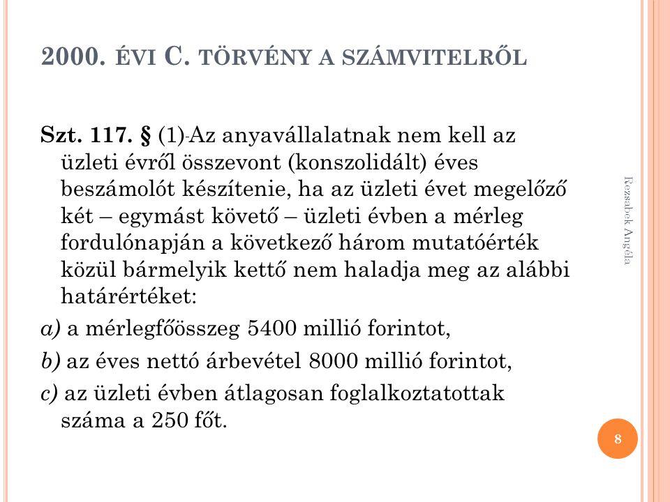 2000.ÉVI C. TÖRVÉNY A SZÁMVITELRŐL Szt.