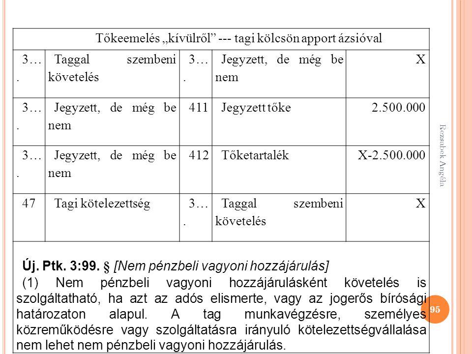 """Rezsabek Angéla 95 Tőkeemelés """"kívülről"""" --- tagi kölcsön apport ázsióval 3…. Taggal szembeni követelés 3…. Jegyzett, de még be nem X 3…. Jegyzett, de"""