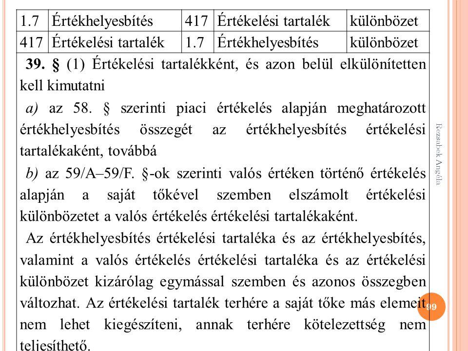 Rezsabek Angéla 99 1.7Értékhelyesbítés417Értékelési tartalékkülönbözet 417Értékelési tartalék1.7Értékhelyesbítéskülönbözet 39. § (1) Értékelési tartal