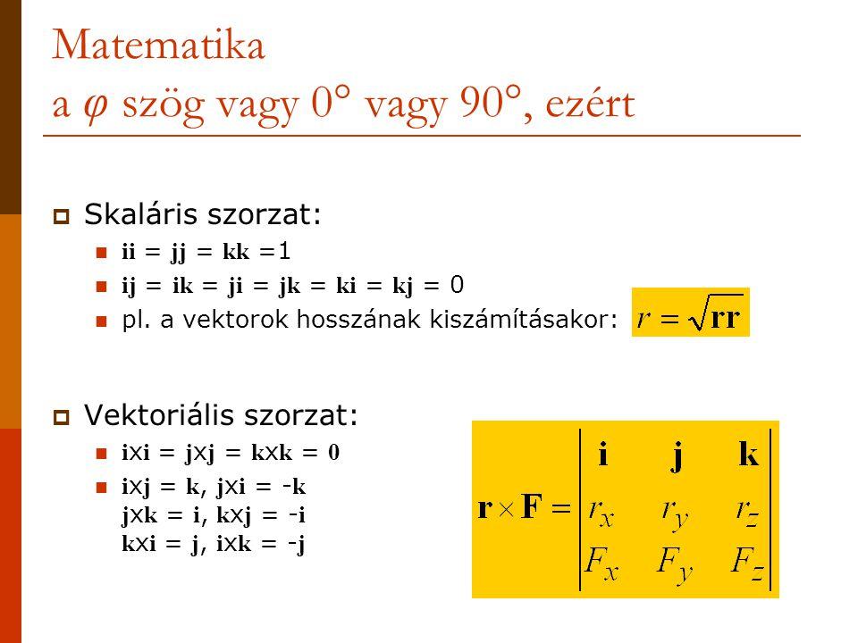 Matematika a φ szög vagy 0° vagy 90°, ezért  Skaláris szorzat: ii = jj = kk =1 ij = ik = ji = jk = ki = kj = 0 pl. a vektorok hosszának kiszámításako