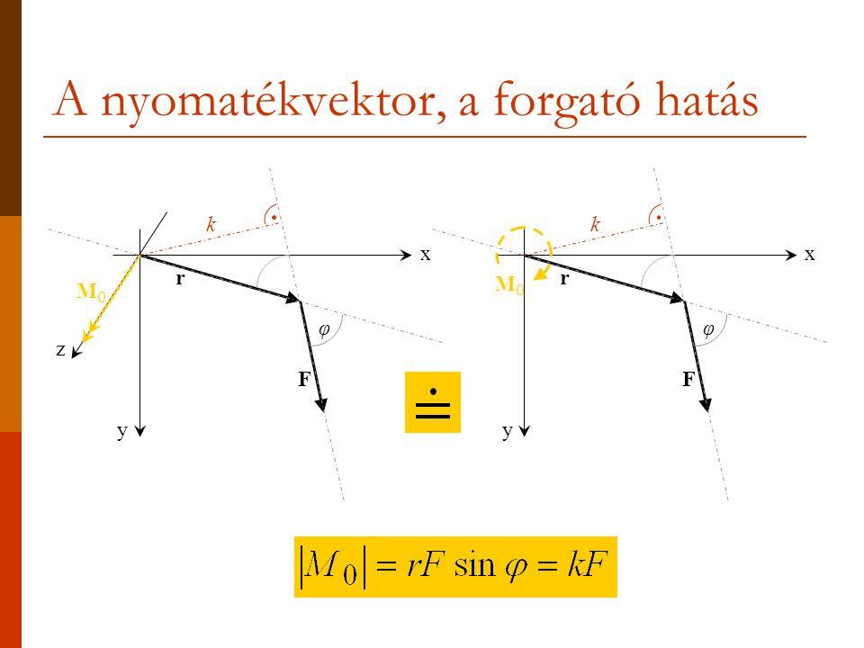 A nyomatékvektor, a forgató hatás y F r z φ k M0M0 xx y F r φ k M0M0